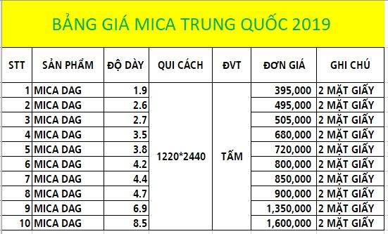 BG MICA TQ 2019